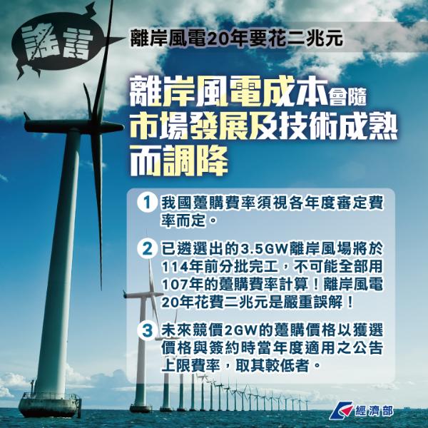 離岸風電成本會隨市場發展及技術成熟而調降